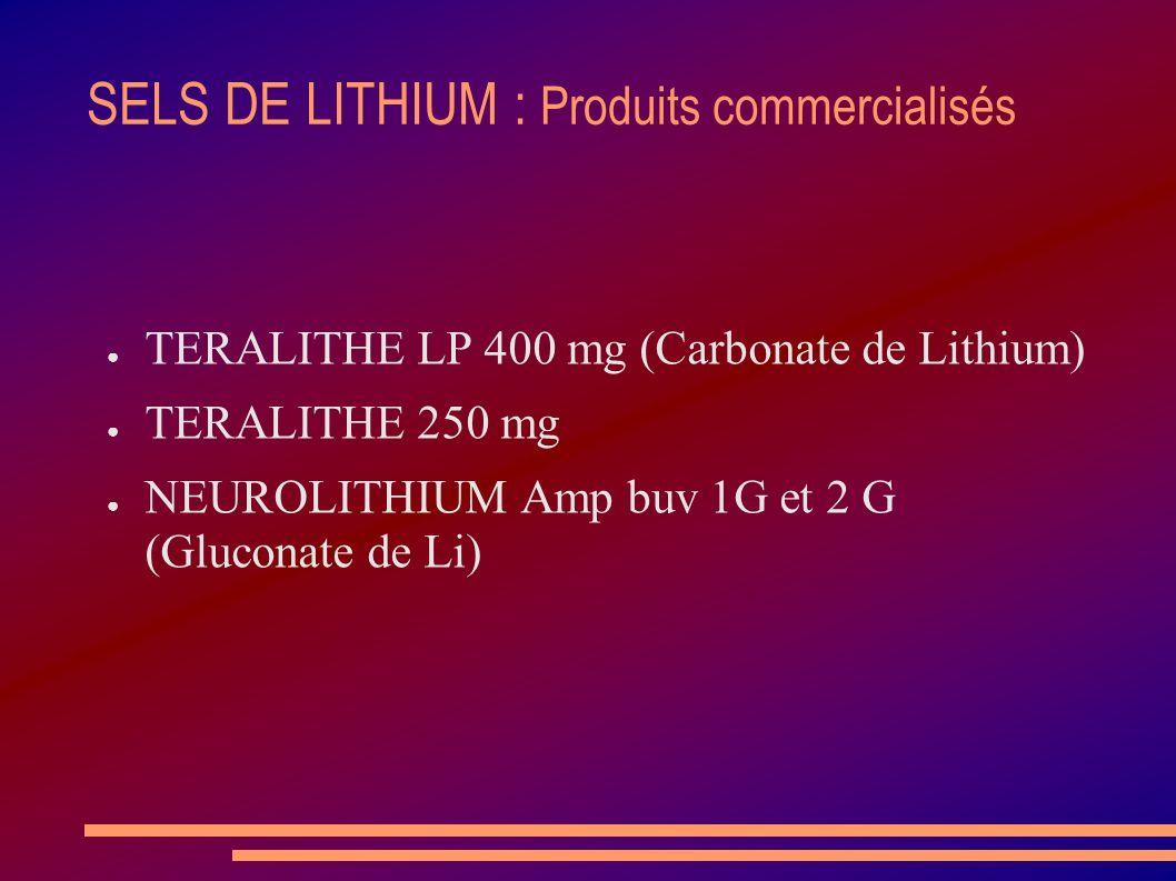 SELS DE LITHIUM : Produits commercialisés