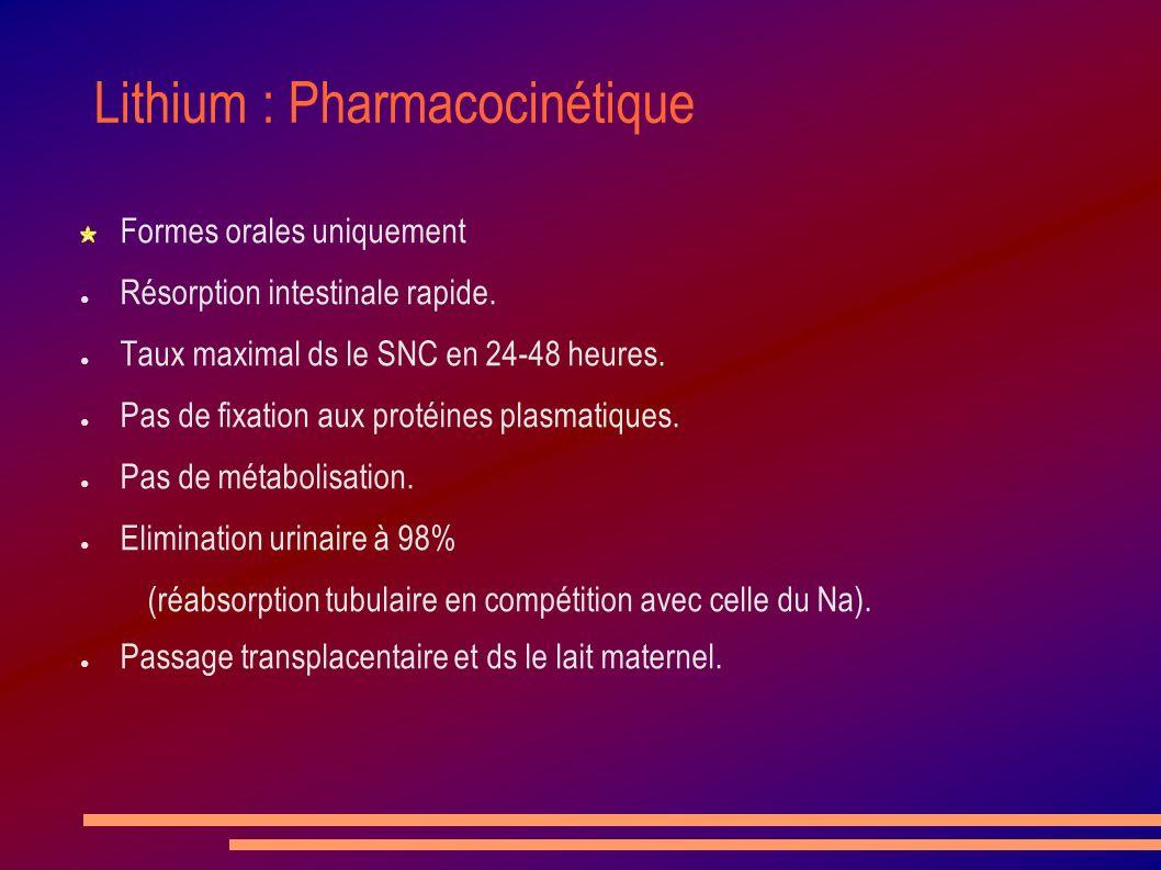 Lithium : Pharmacocinétique
