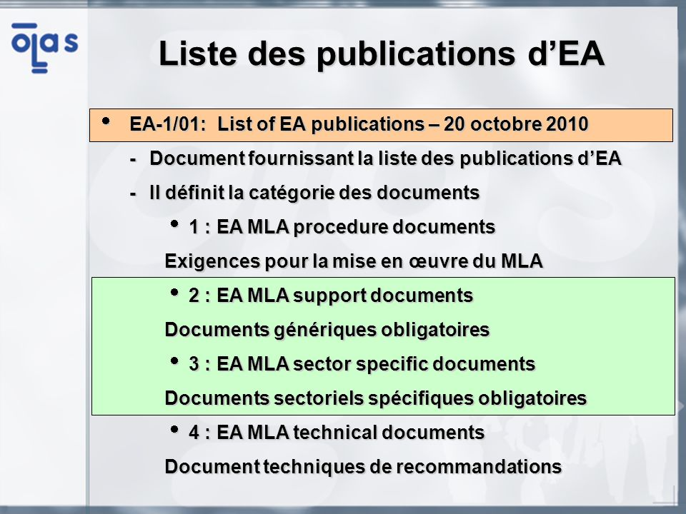 Liste des publications d'EA