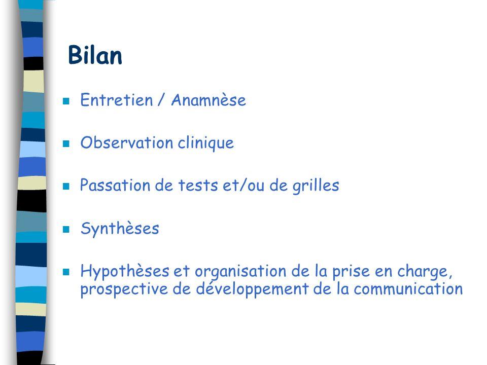 Bilan Entretien / Anamnèse Observation clinique