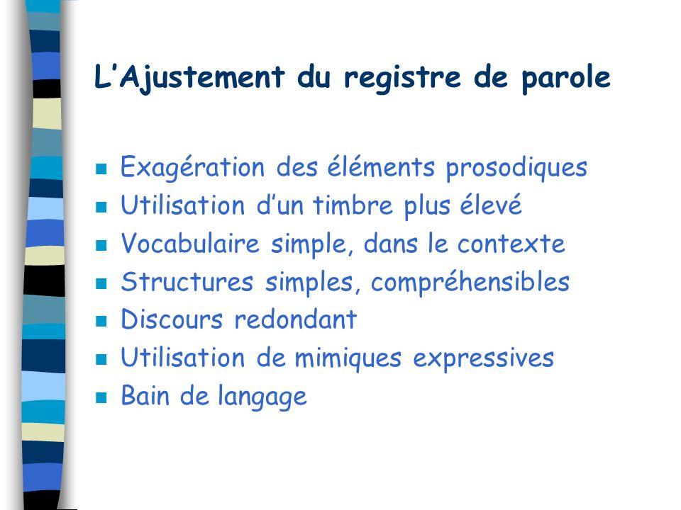 L'Ajustement du registre de parole