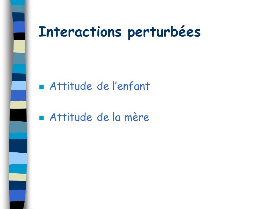 Interactions perturbées