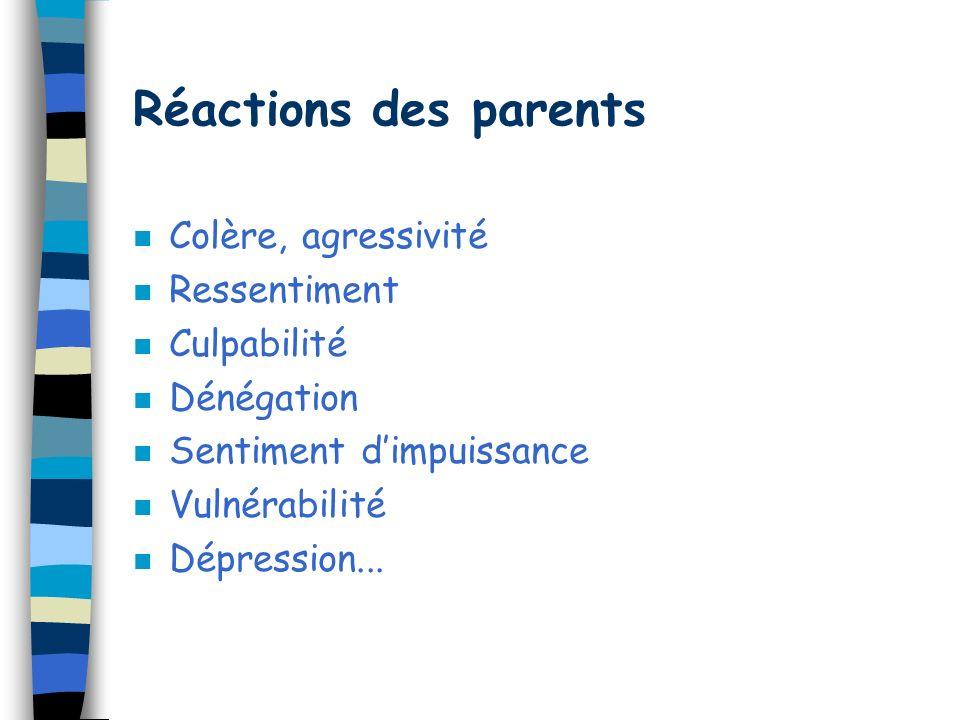 Réactions des parents Colère, agressivité Ressentiment Culpabilité