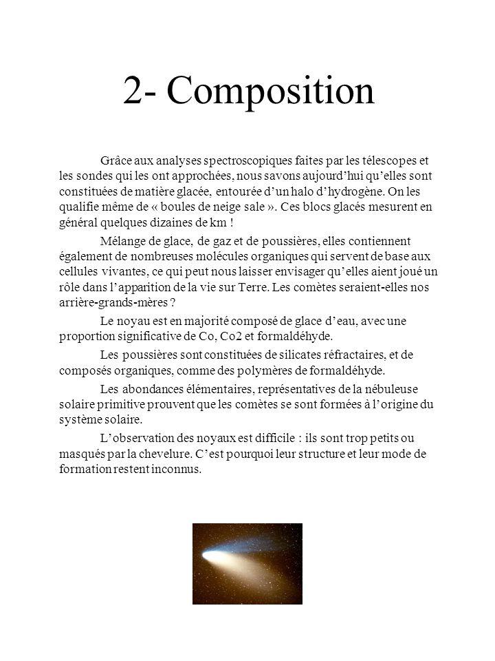 2- Composition