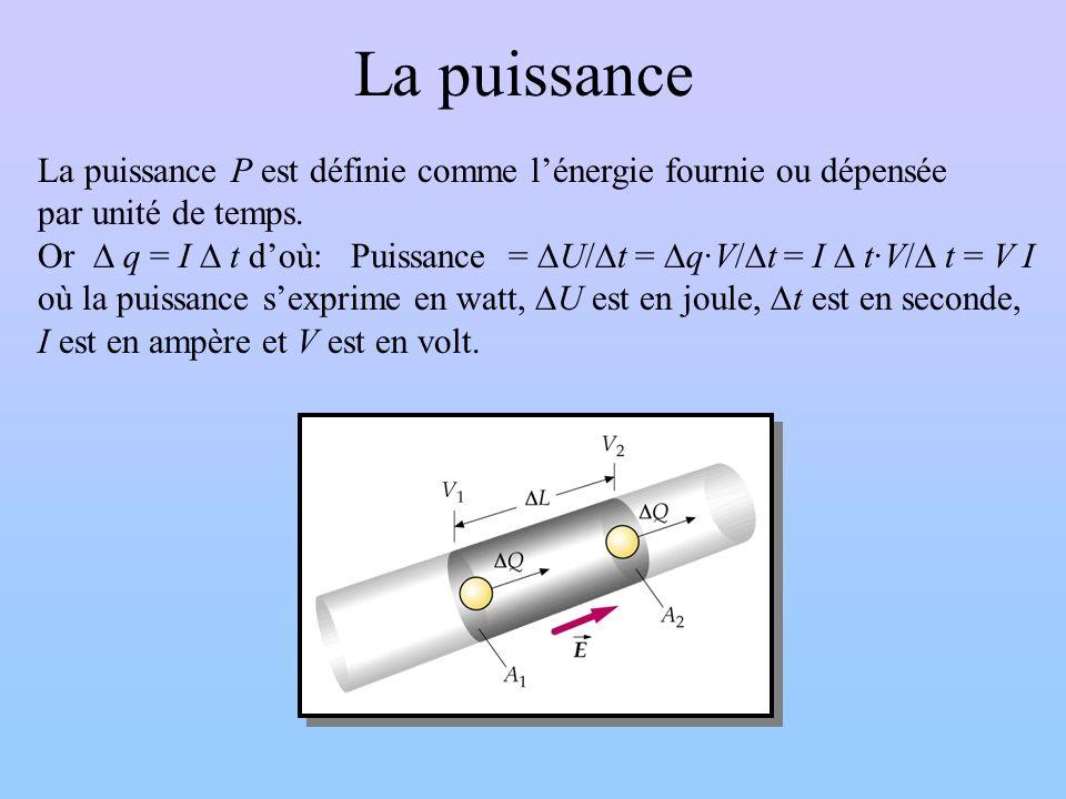 La puissance La puissance P est définie comme l'énergie fournie ou dépensée. par unité de temps.