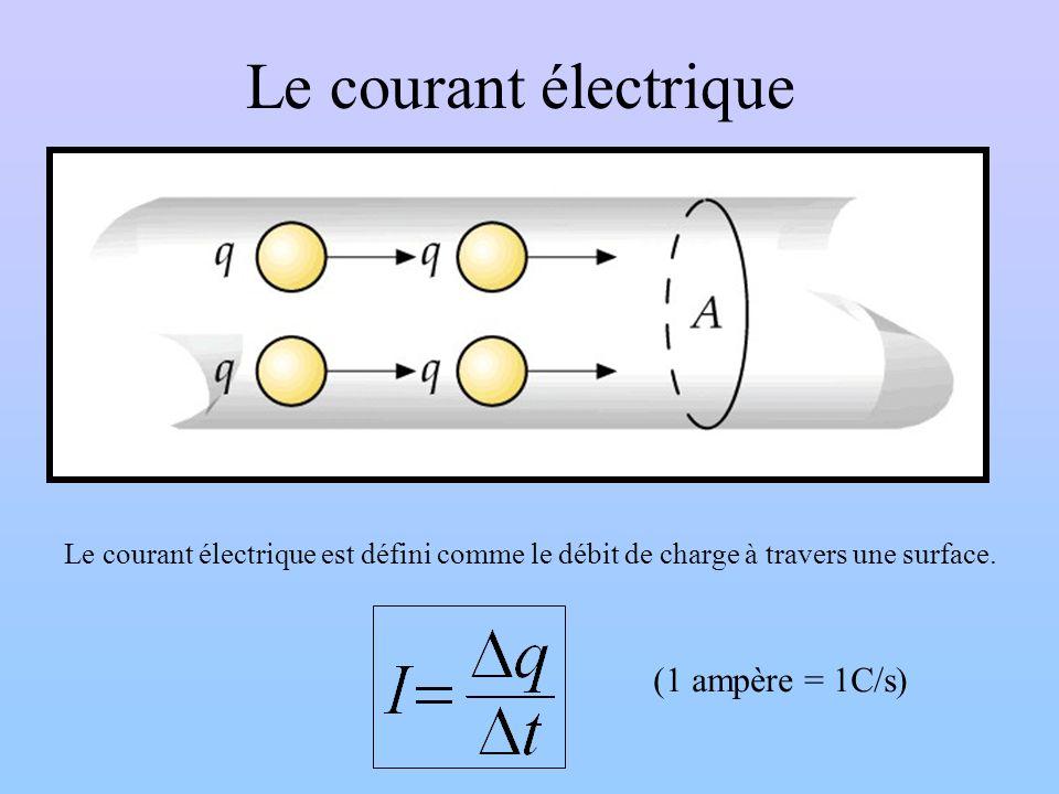 Le courant électrique (1 ampère = 1C/s)