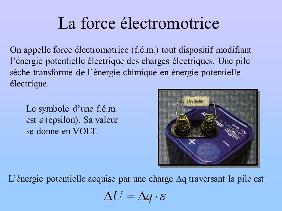 La force électromotrice