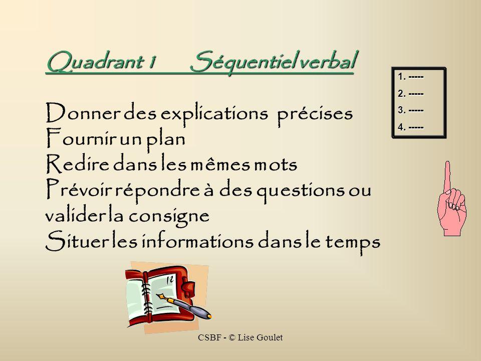 Quadrant 1 Séquentiel verbal Donner des explications précises