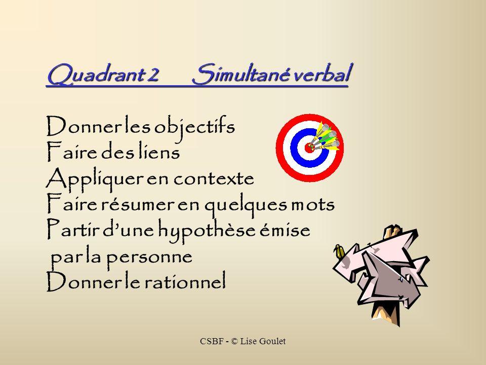 Quadrant 2 Simultané verbal Donner les objectifs Faire des liens
