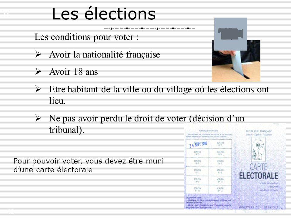 Les élections II. Les conditions pour voter :