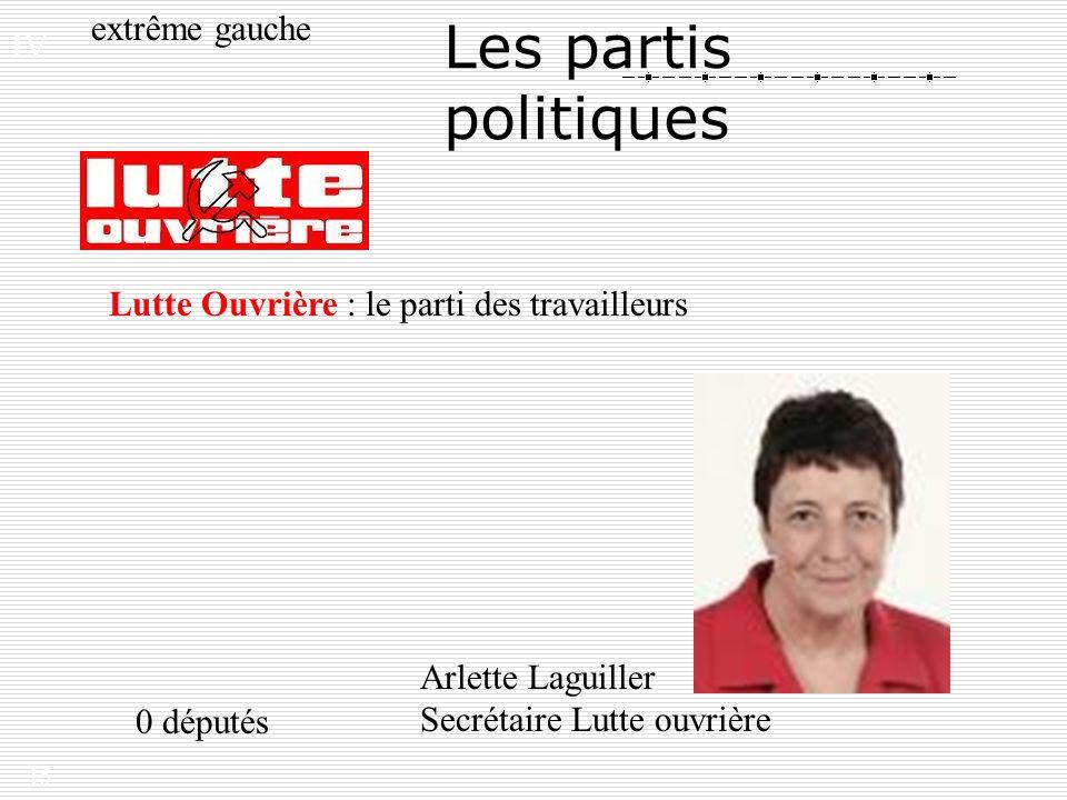 Les partis politiques extrême gauche IV.