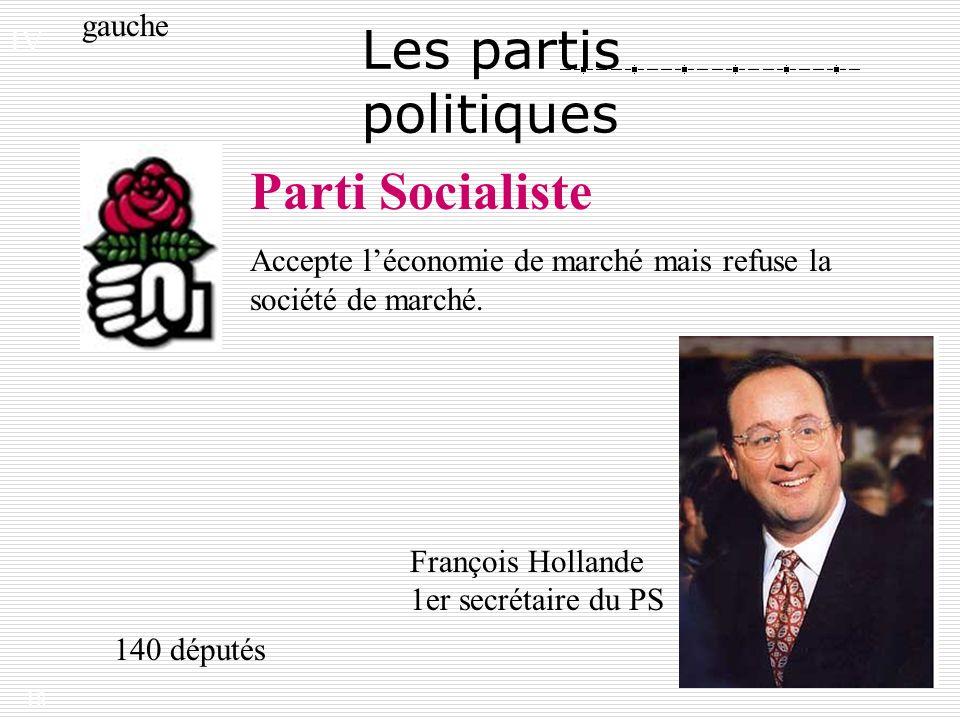 Les partis politiques Parti Socialiste gauche IV.