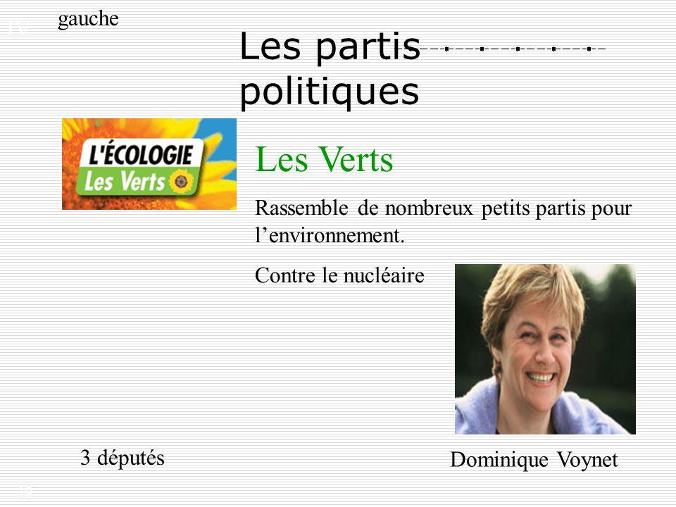 Les partis politiques Les Verts gauche IV.