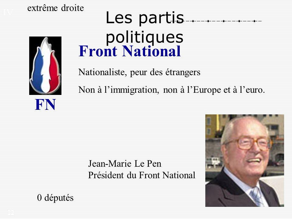 Les partis politiques Front National FN extrême droite IV.