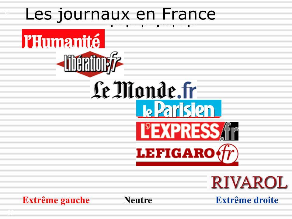 Les journaux en France V. Extrême gauche Neutre Extrême droite