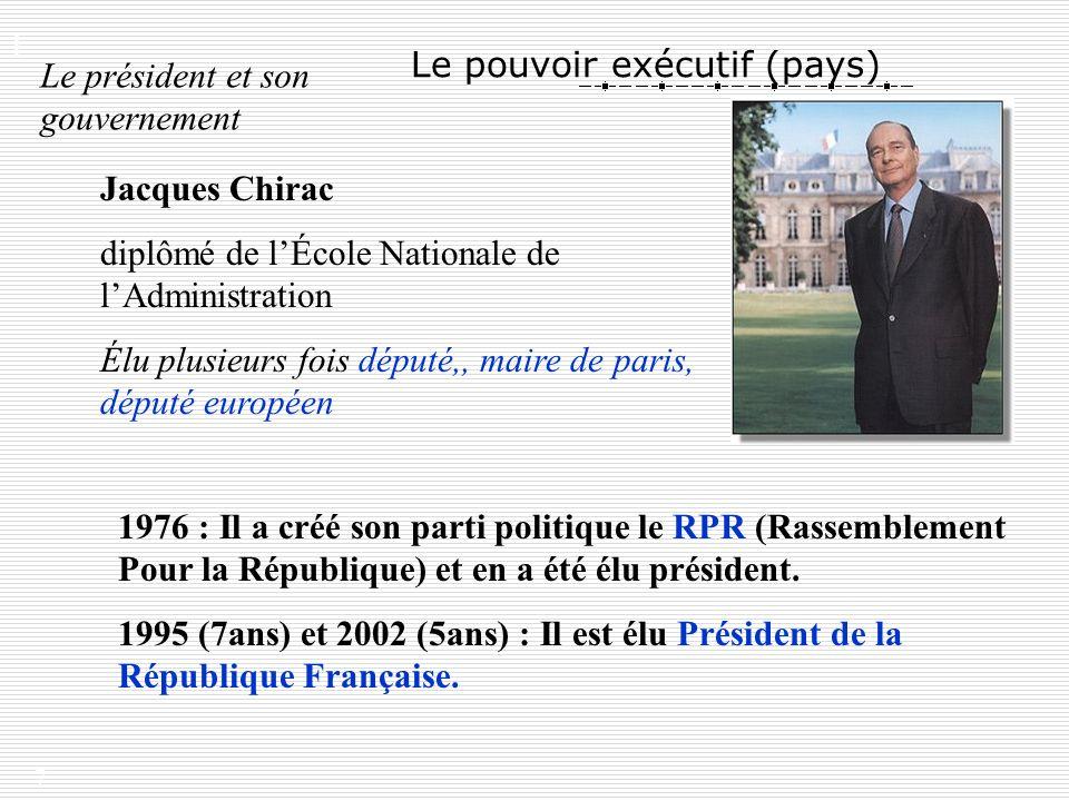 Le pouvoir exécutif (pays)