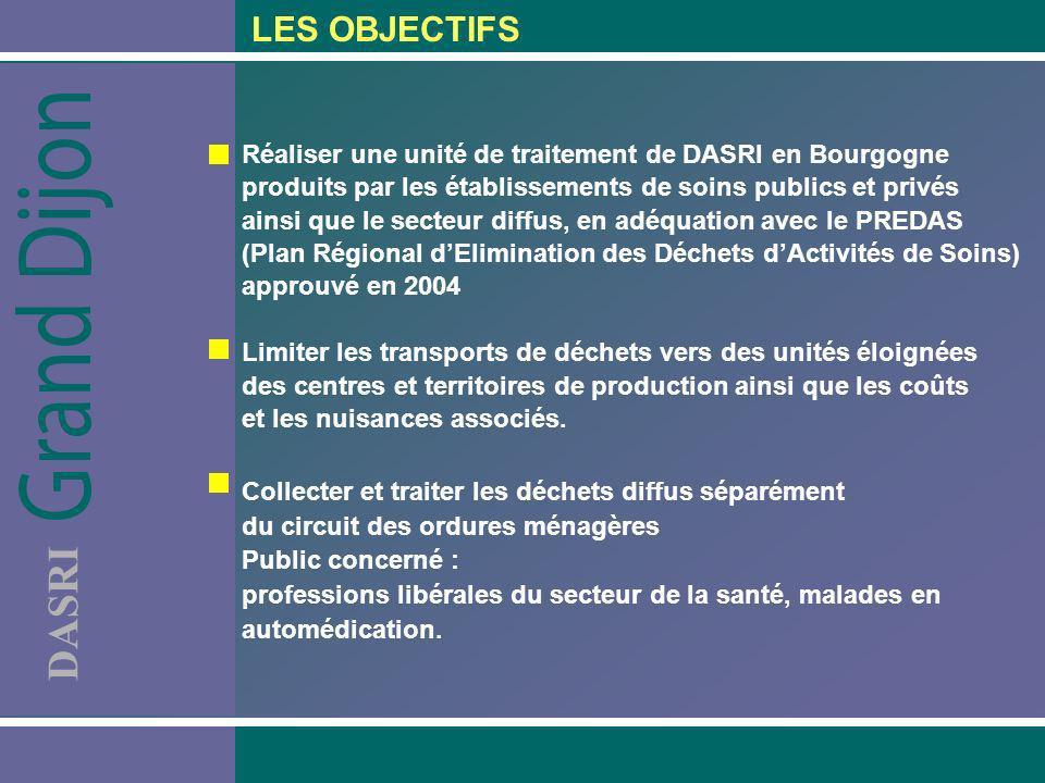 LES OBJECTIFS Réaliser une unité de traitement de DASRI en Bourgogne