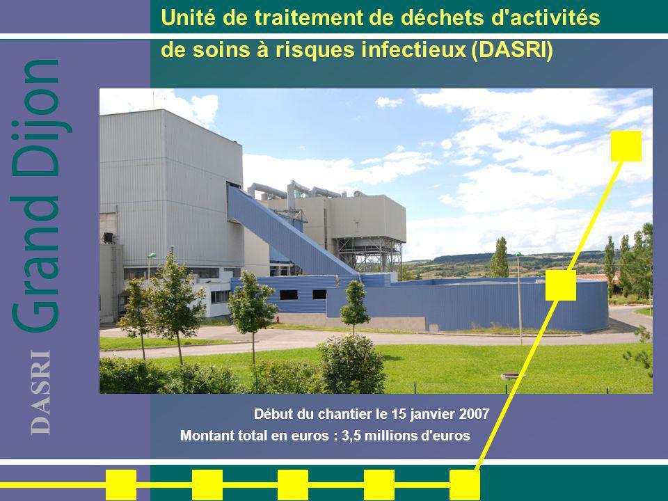 Unité de traitement de déchets d activités