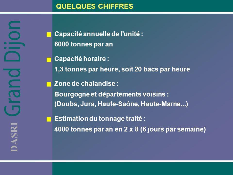 QUELQUES CHIFFRES Capacité annuelle de l unité : 6000 tonnes par an