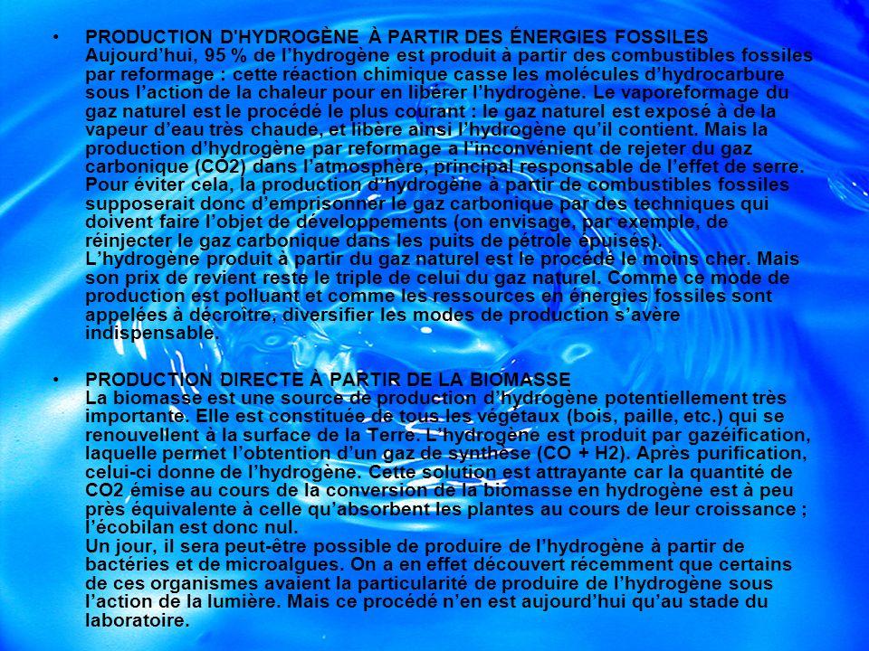 PRODUCTION D HYDROGÈNE À PARTIR DES ÉNERGIES FOSSILES Aujourd'hui, 95 % de l'hydrogène est produit à partir des combustibles fossiles par reformage : cette réaction chimique casse les molécules d'hydrocarbure sous l'action de la chaleur pour en libérer l'hydrogène. Le vaporeformage du gaz naturel est le procédé le plus courant : le gaz naturel est exposé à de la vapeur d'eau très chaude, et libère ainsi l'hydrogène qu'il contient. Mais la production d'hydrogène par reformage a l'inconvénient de rejeter du gaz carbonique (CO2) dans l'atmosphère, principal responsable de l'effet de serre. Pour éviter cela, la production d'hydrogène à partir de combustibles fossiles supposerait donc d'emprisonner le gaz carbonique par des techniques qui doivent faire l'objet de développements (on envisage, par exemple, de réinjecter le gaz carbonique dans les puits de pétrole épuisés). L'hydrogène produit à partir du gaz naturel est le procédé le moins cher. Mais son prix de revient reste le triple de celui du gaz naturel. Comme ce mode de production est polluant et comme les ressources en énergies fossiles sont appelées à décroître, diversifier les modes de production s'avère indispensable.