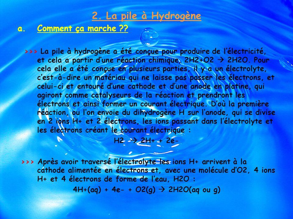 4H+(aq) + 4e- + O2(g)  2H2O(aq ou g)