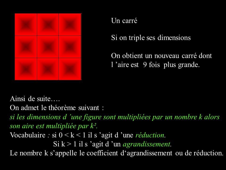 Un carré Si on triple ses dimensions. On obtient un nouveau carré dont l 'aire est plus grande.