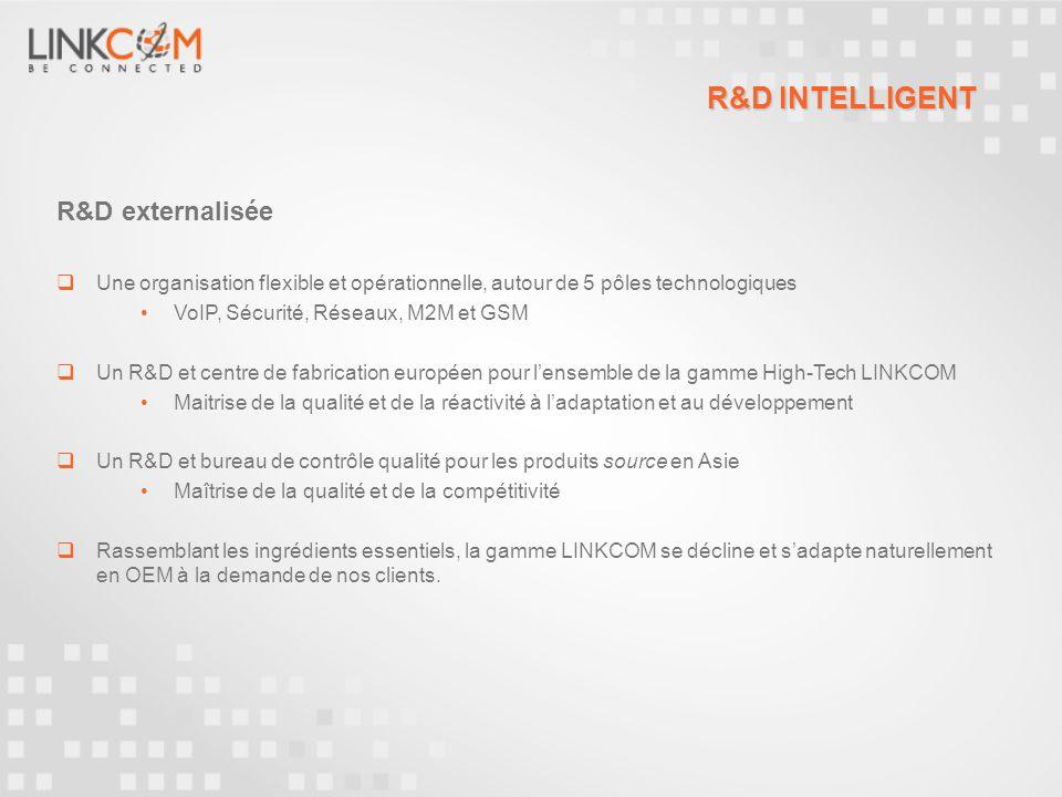 R&D INTELLIGENT R&D externalisée