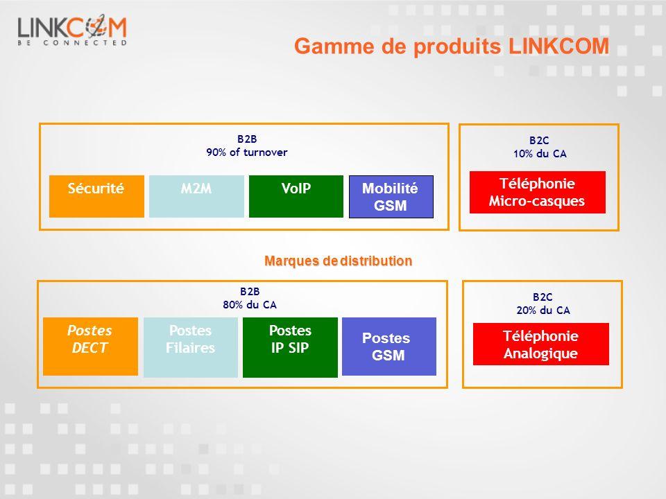 Gamme de produits LINKCOM