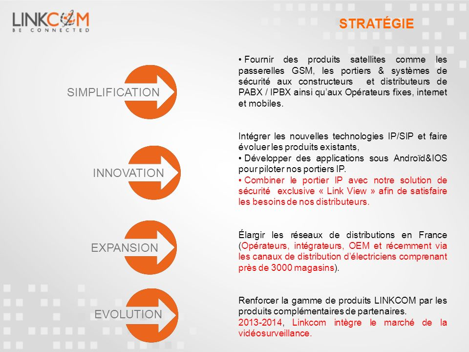 STRATÉGIE SIMPLIFICATION INNOVATION EXPANSION EVOLUTION
