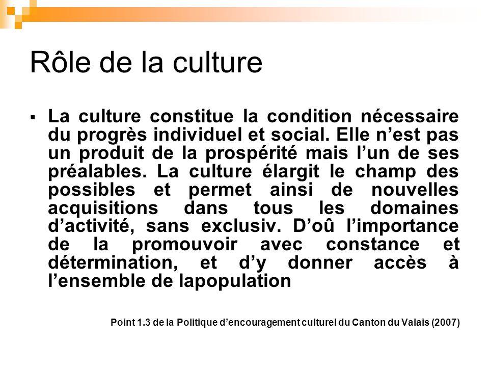 Rôle de la culture