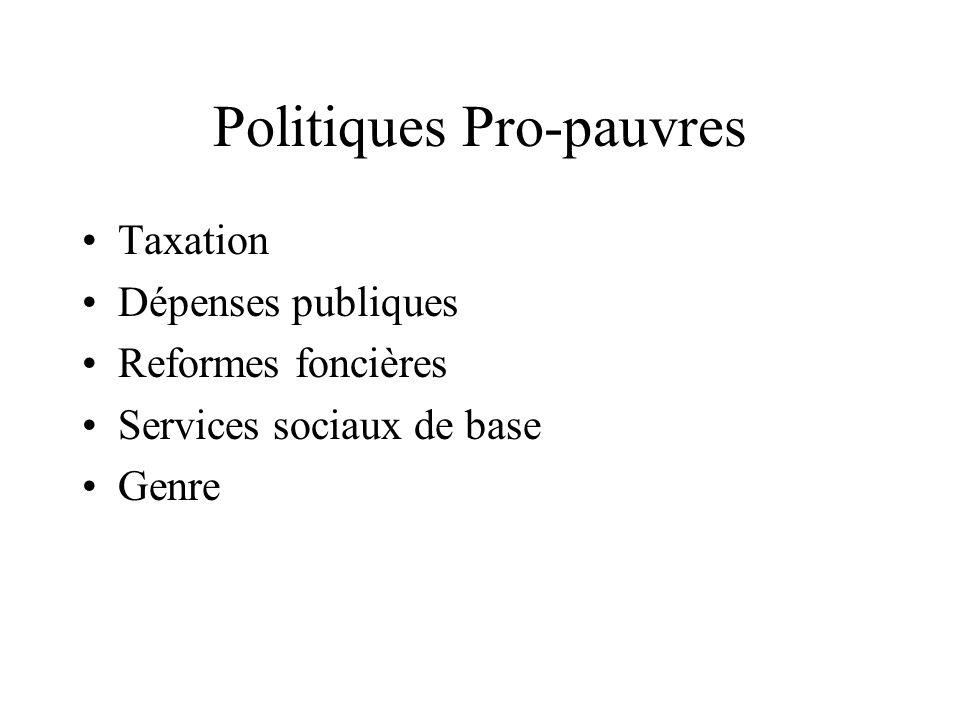 Politiques Pro-pauvres