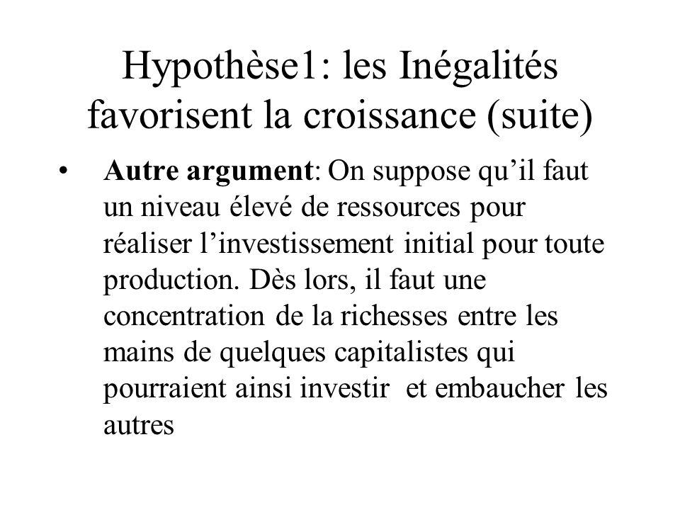 Hypothèse1: les Inégalités favorisent la croissance (suite)