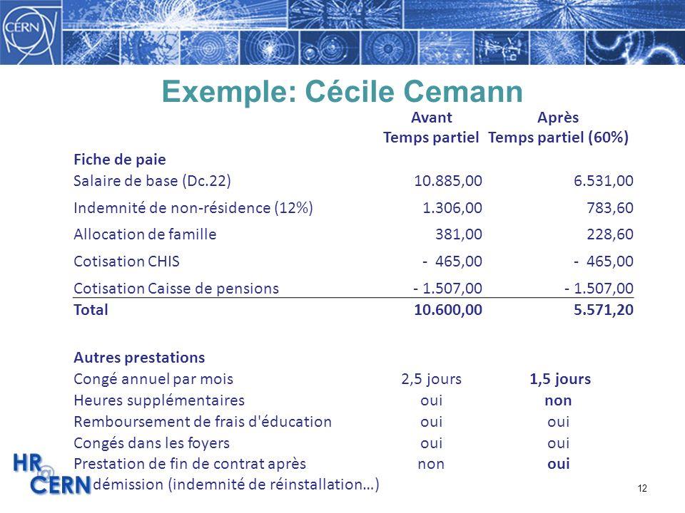 Exemple: Cécile Cemann