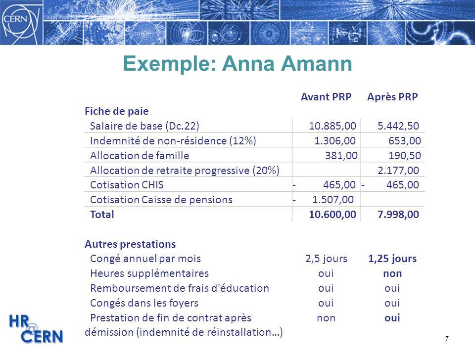 Exemple: Anna Amann Avant PRP Après PRP Fiche de paie