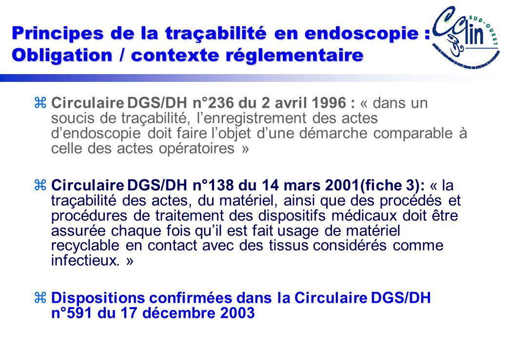 Principes de la traçabilité en endoscopie : Obligation / contexte réglementaire