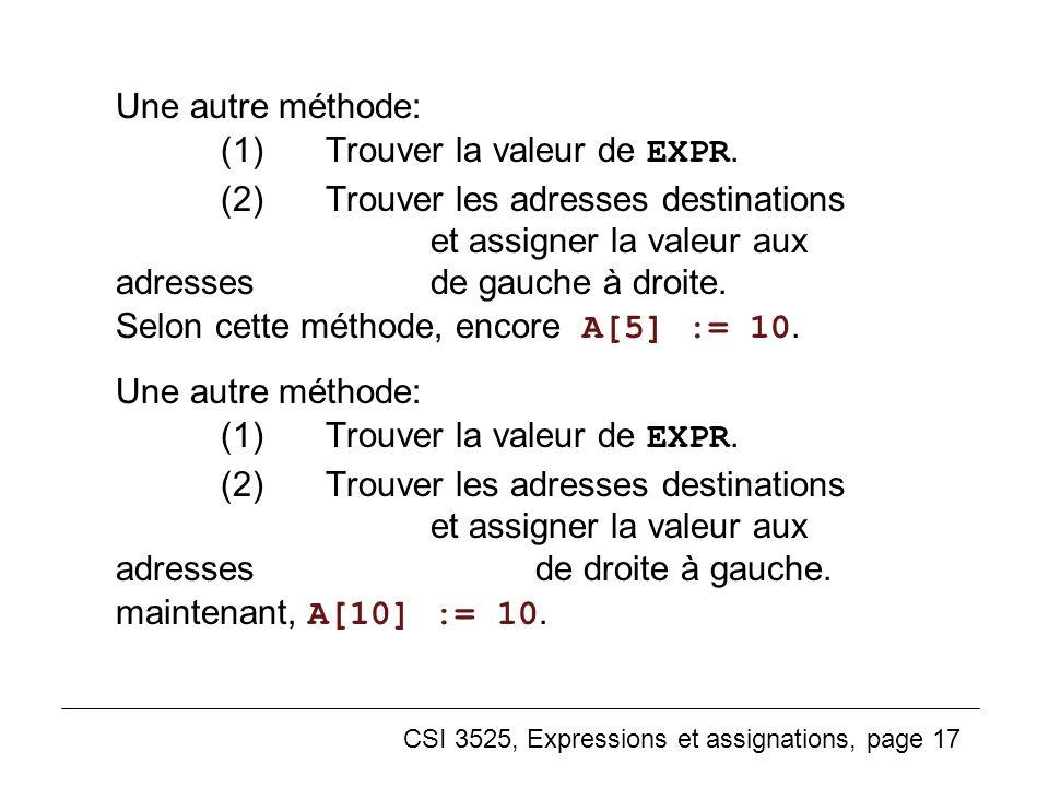 (1) Trouver la valeur de EXPR.