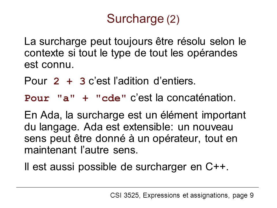 Surcharge (2) La surcharge peut toujours être résolu selon le contexte si tout le type de tout les opérandes est connu.