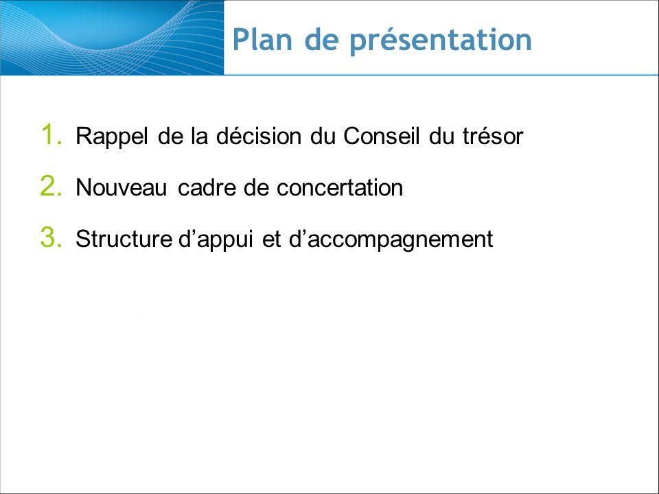 Assemblée générale du Forum des gestionnaires en ressources matérielles 24 mars 2011
