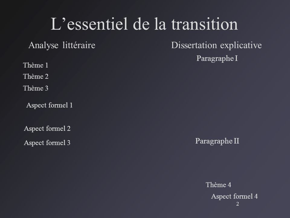 L'essentiel de la transition
