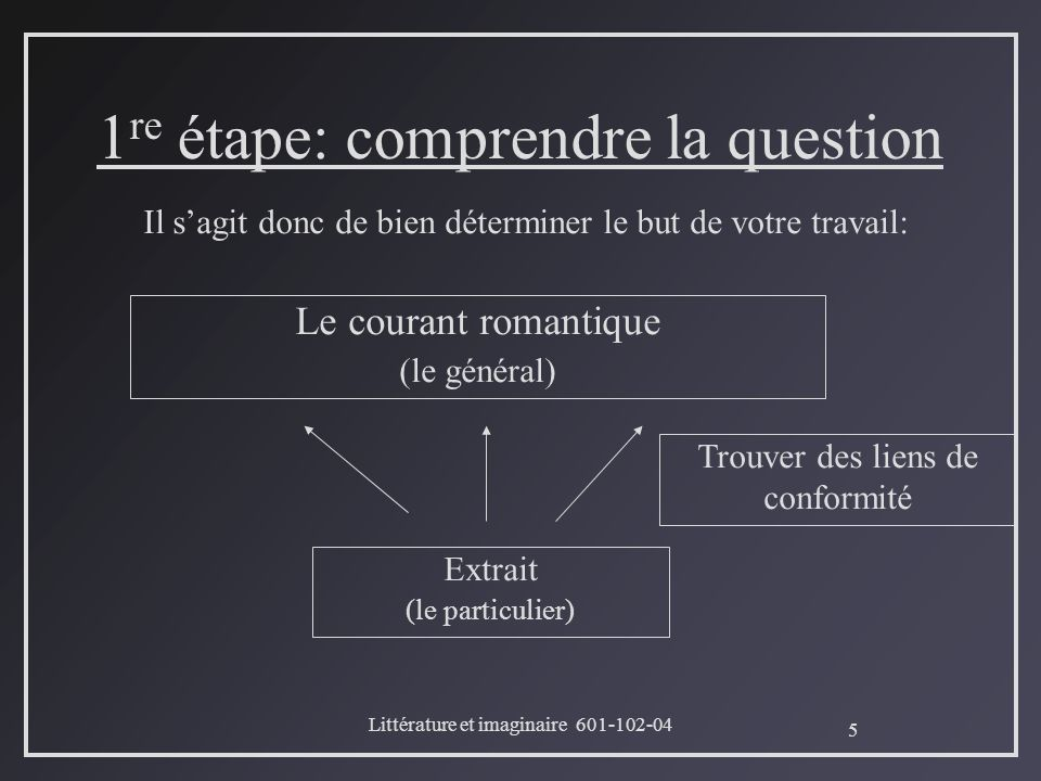 1re étape: comprendre la question