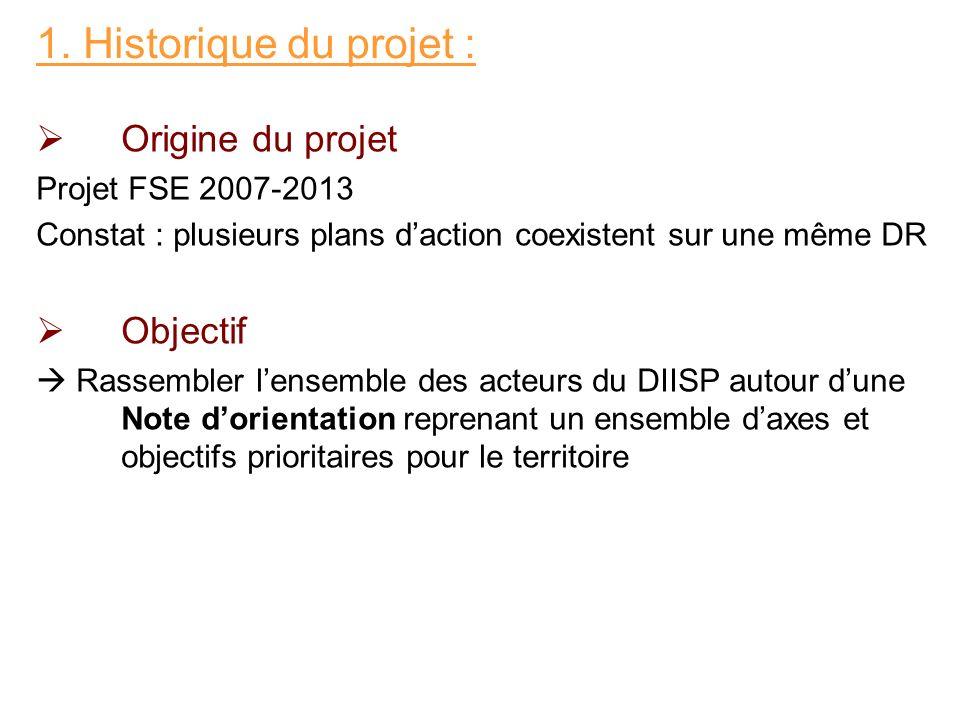 1. Historique du projet : Origine du projet Objectif