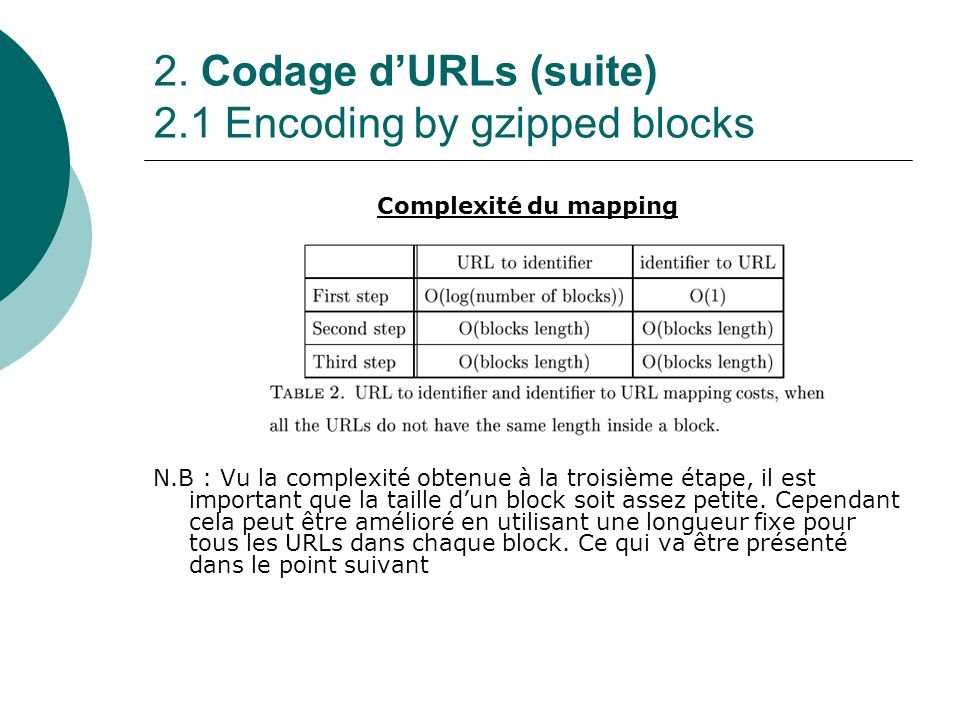 2. Codage d'URLs (suite) 2.1 Encoding by gzipped blocks