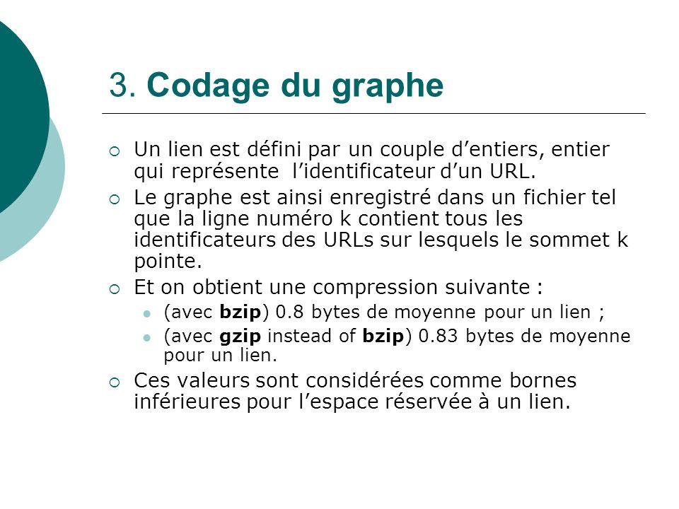 3. Codage du graphe Un lien est défini par un couple d'entiers, entier qui représente l'identificateur d'un URL.
