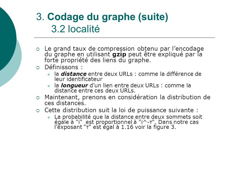 3. Codage du graphe (suite) 3.2 localité