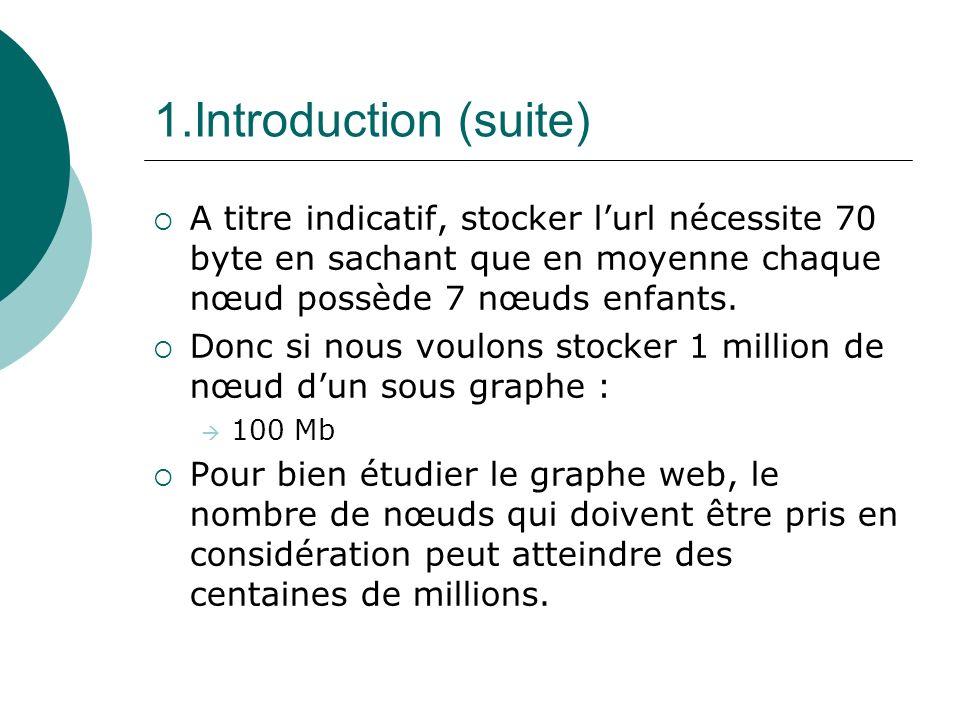 1.Introduction (suite) A titre indicatif, stocker l'url nécessite 70 byte en sachant que en moyenne chaque nœud possède 7 nœuds enfants.