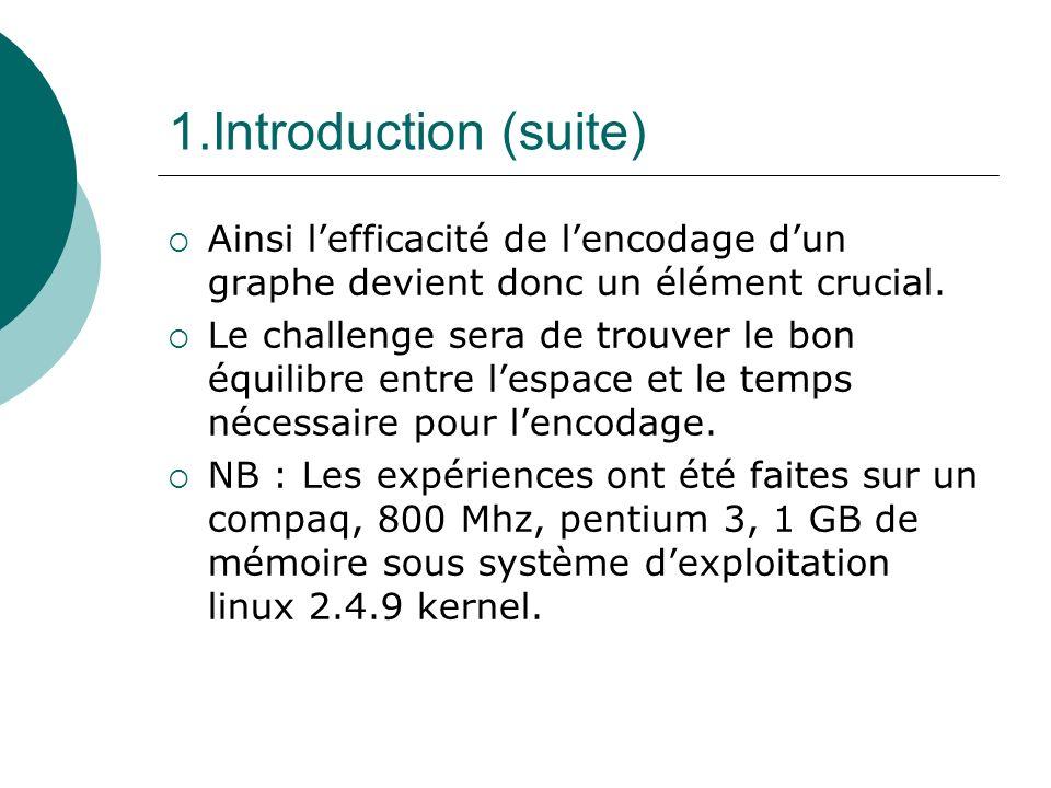 1.Introduction (suite) Ainsi l'efficacité de l'encodage d'un graphe devient donc un élément crucial.