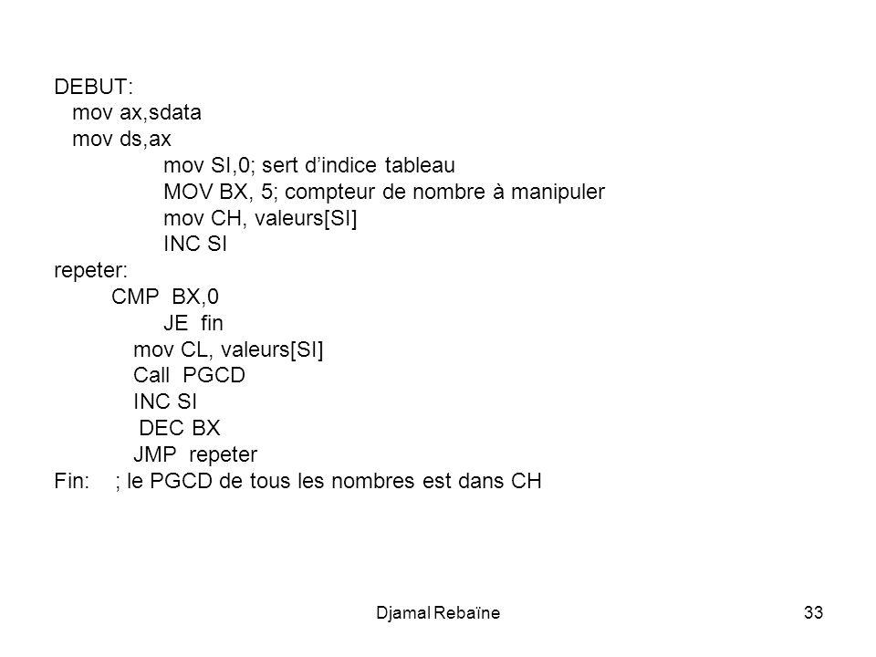 mov SI,0; sert d'indice tableau