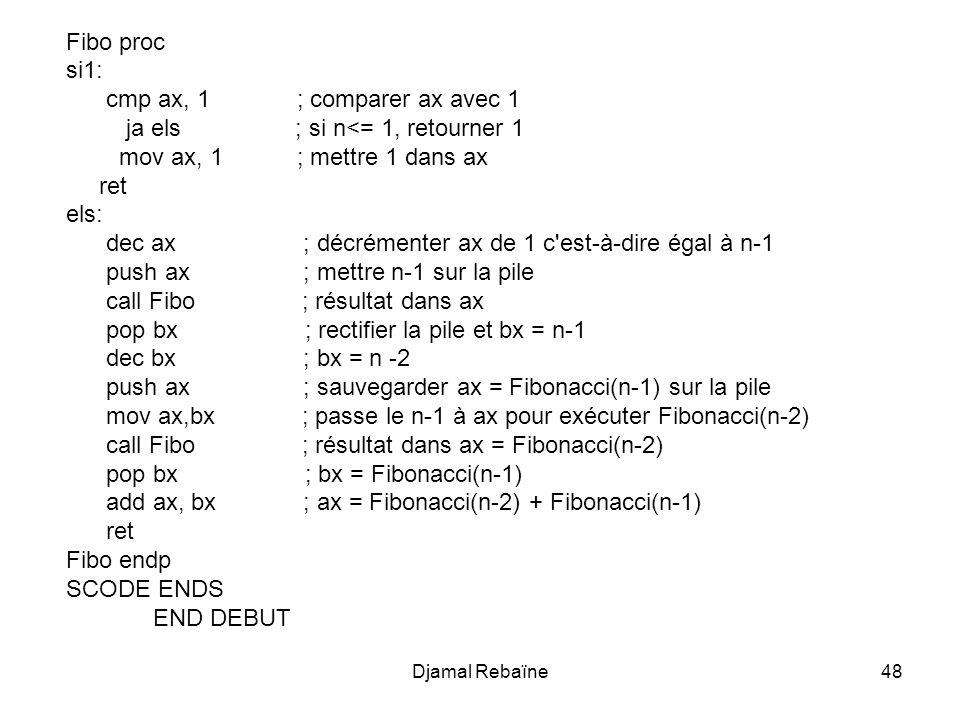 cmp ax, 1 ; comparer ax avec 1 ja els ; si n<= 1, retourner 1