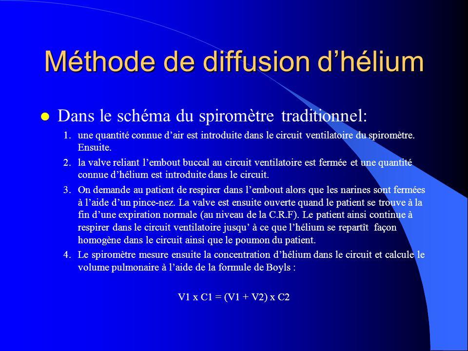Méthode de diffusion d'hélium