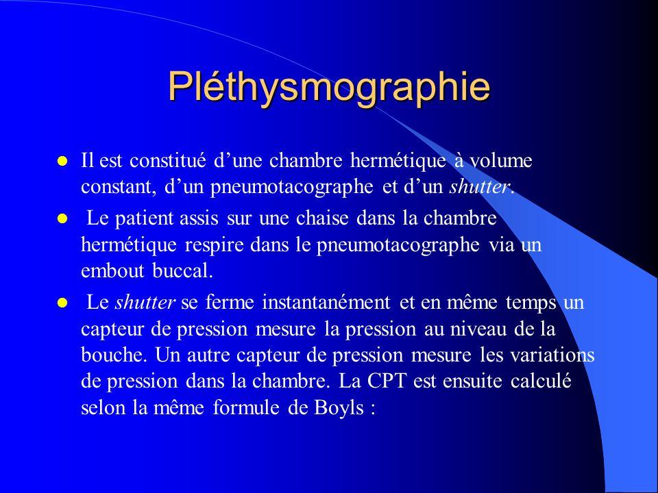 Pléthysmographie Il est constitué d'une chambre hermétique à volume constant, d'un pneumotacographe et d'un shutter.